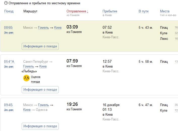Расписание поездов Гомель — Киев: