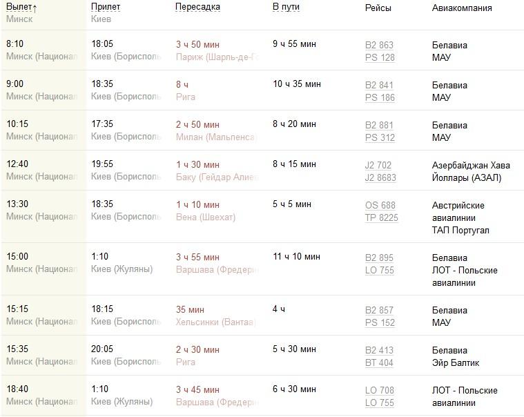 Авиарейсы Минск → Киев с пересадками