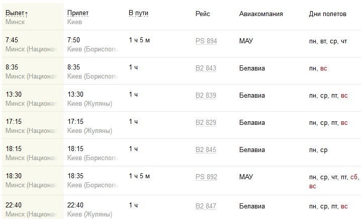 Расписание прямых рейсов Минск → Киев