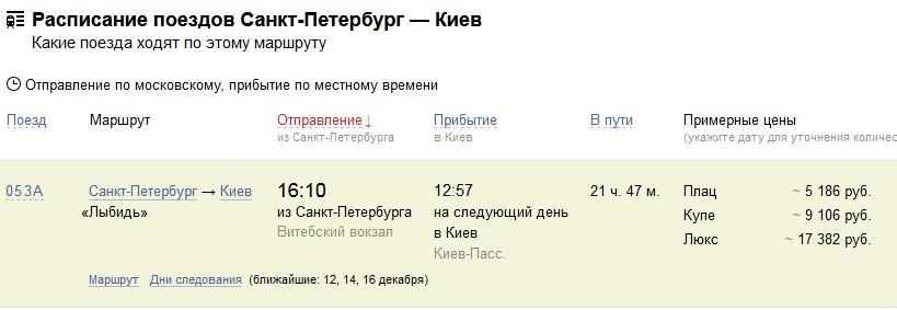 Расписание жд поездов Санкт-Петербург — Киев